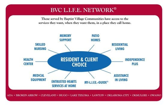 Baptist Village network