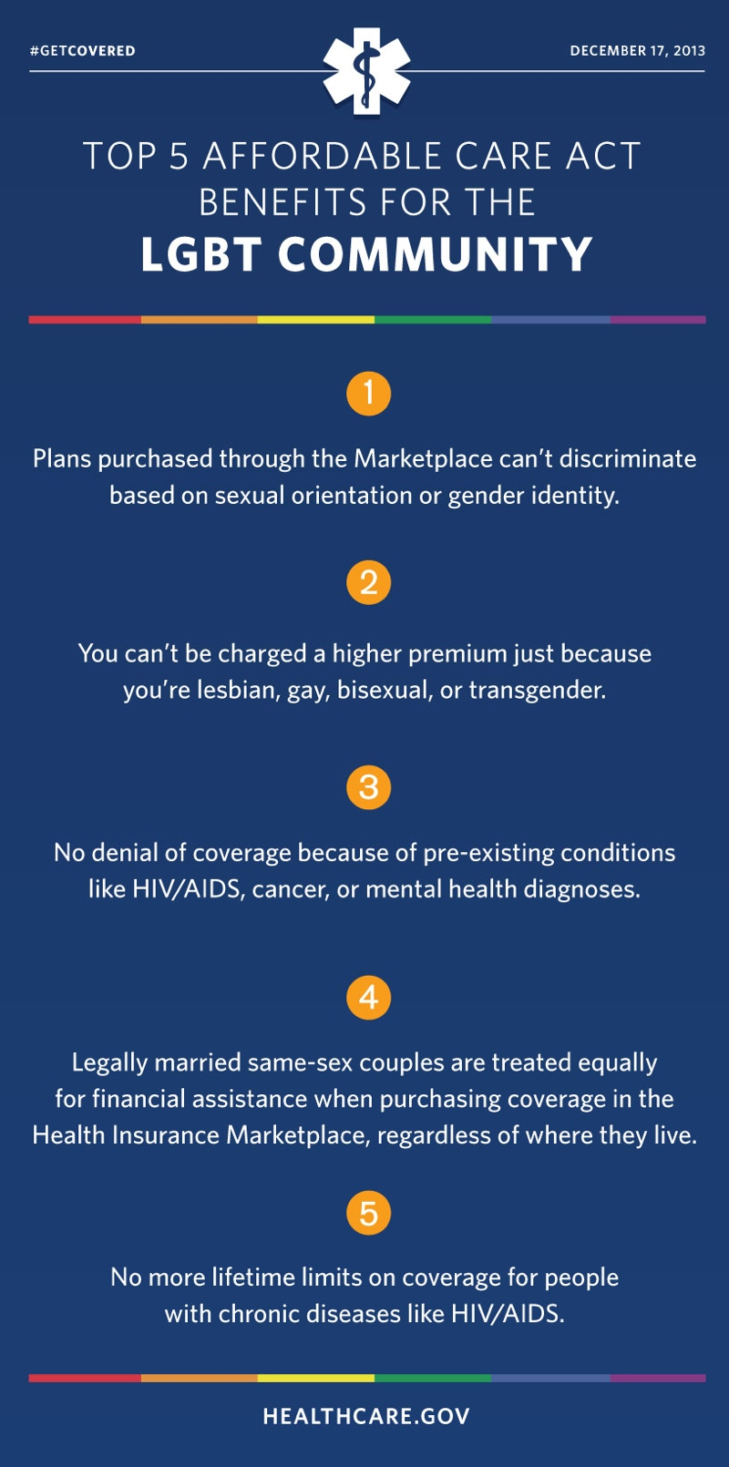 How Obamacare Benefits LGBT infographic