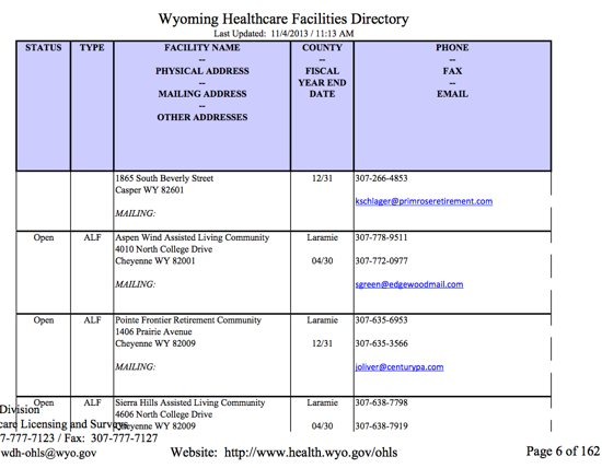 Wyoming Healthcare Facilities Snapshot